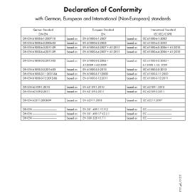 deklaracja_zgodnosci_SMA_SB_2
